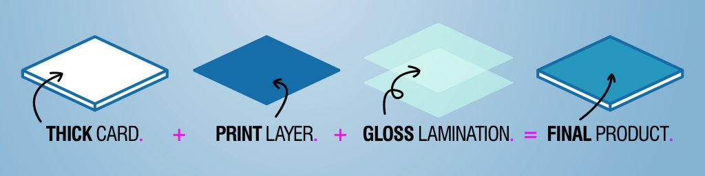 Product Layers - Gloss Lam Business Card