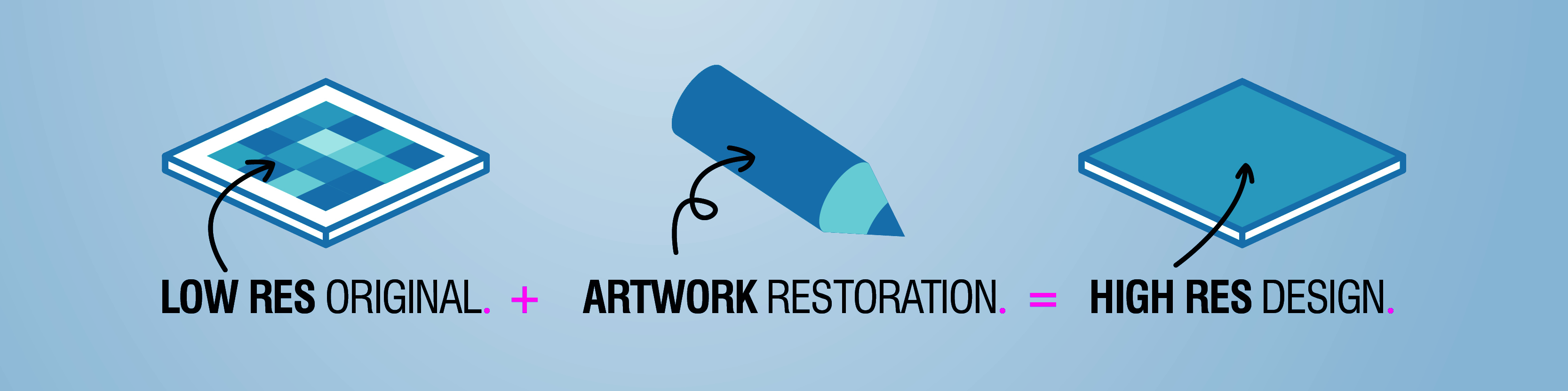 Product Layers - Artwork Restoration